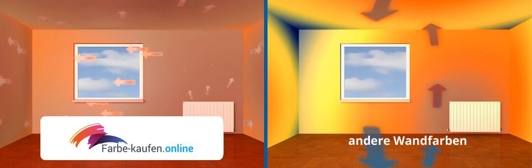 Unsere Wandfarben Und Fassadenfarben Helfen Dir Nachweislich Heizkosten Zu  Sparen. Sie Bestehen Aus Winzig Kleinen Keramikhohlkügelchen Und Bilden  Zusammen ...